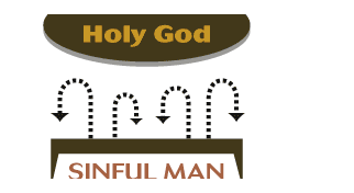 man seperated from god.fw